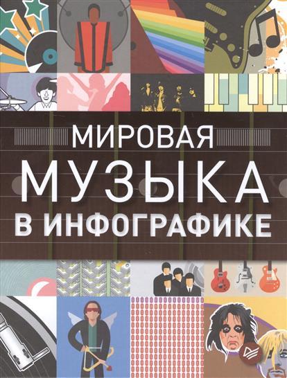 Мировая музыка в инфографике